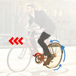 電動輔助自行車馬達